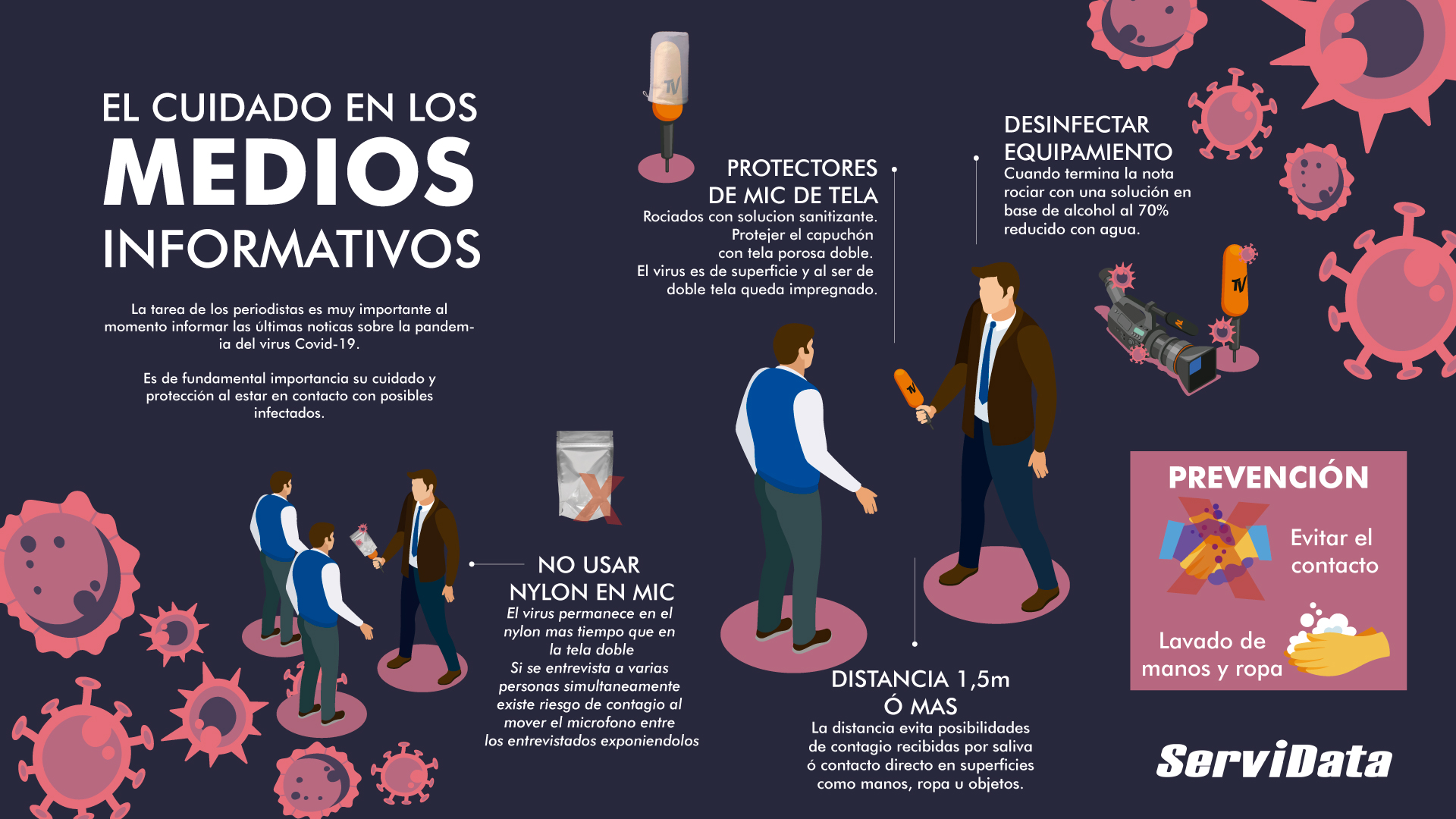Infografía: Protección de los medios ante el coronavirus